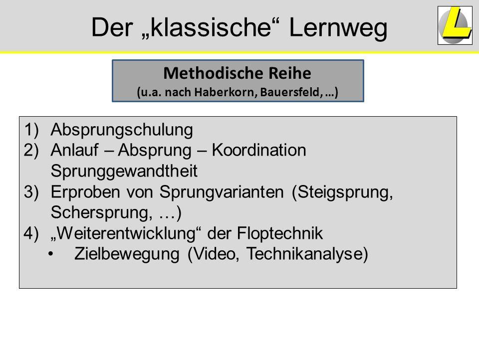 """Der """"klassische"""" Lernweg Methodische Reihe (u.a. nach Haberkorn, Bauersfeld, …) 1)Absprungschulung 2)Anlauf – Absprung – Koordination Sprunggewandthei"""
