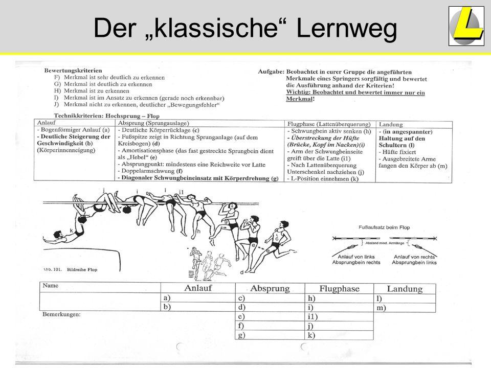 """Der """"klassische"""" Lernweg"""
