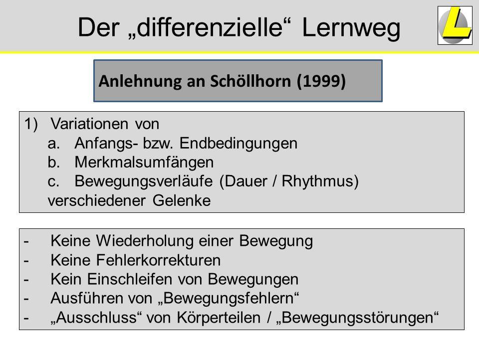 """Der """"differenzielle"""" Lernweg Anlehnung an Schöllhorn (1999) 1)Variationen von a.Anfangs- bzw. Endbedingungen b.Merkmalsumfängen c.Bewegungsverläufe (D"""