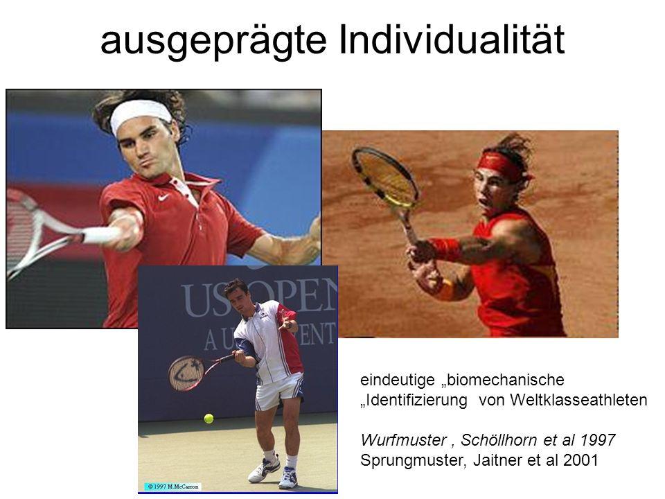 """ausgeprägte Individualität eindeutige """"biomechanische """"Identifizierung von Weltklasseathleten Wurfmuster, Schöllhorn et al 1997 Sprungmuster, Jaitner et al 2001"""