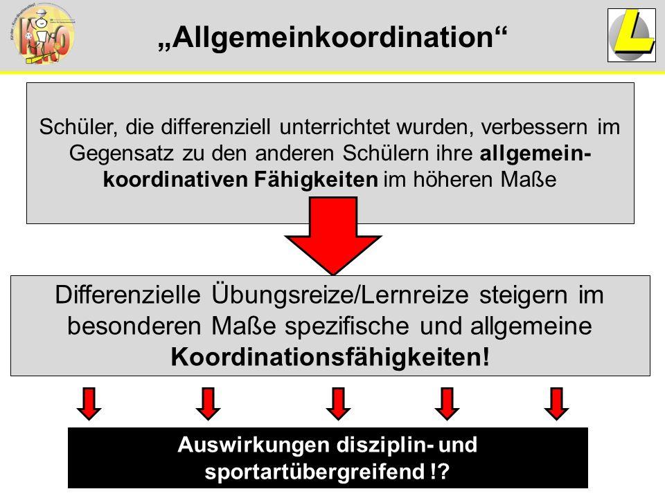 """""""Allgemeinkoordination"""" Schüler, die differenziell unterrichtet wurden, verbessern im Gegensatz zu den anderen Schülern ihre allgemein- koordinativen"""
