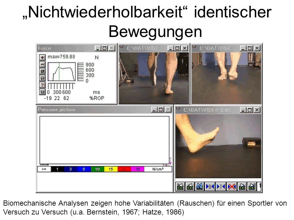 """""""Nichtwiederholbarkeit"""" identischer Bewegungen Biomechanische Analysen zeigen hohe Variabilitäten (Rauschen) für einen Sportler von Versuch zu Versuch"""