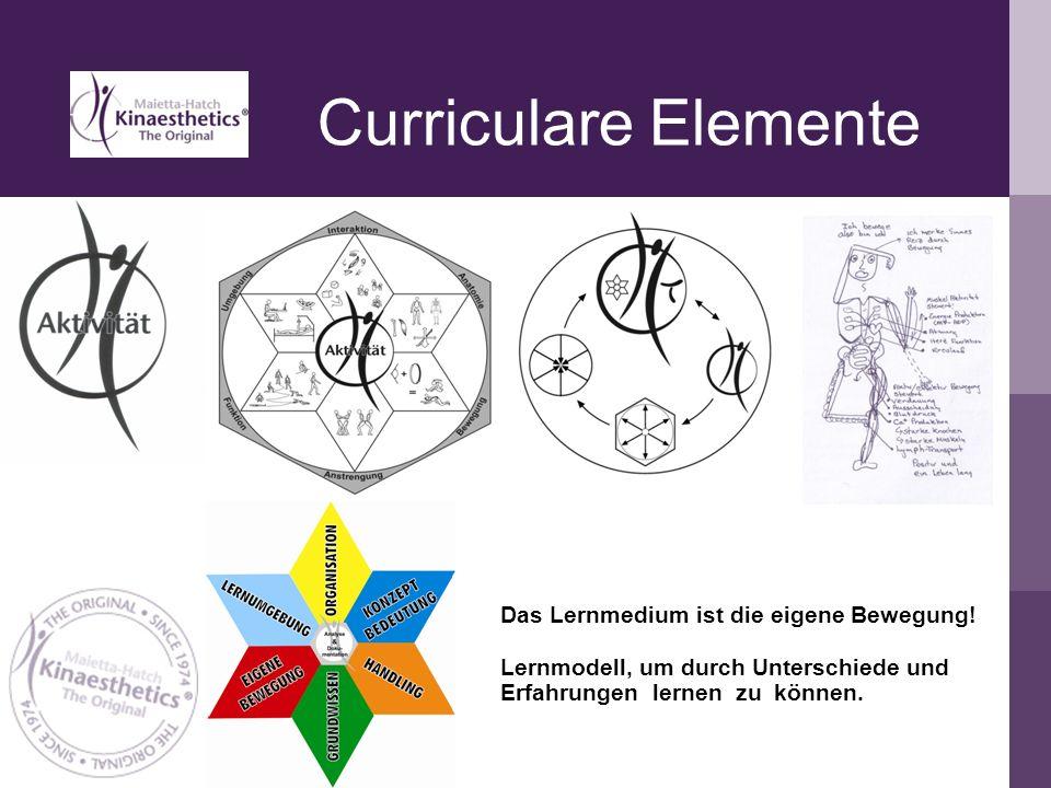 Curriculare Elemente Das Lernmedium ist die eigene Bewegung.