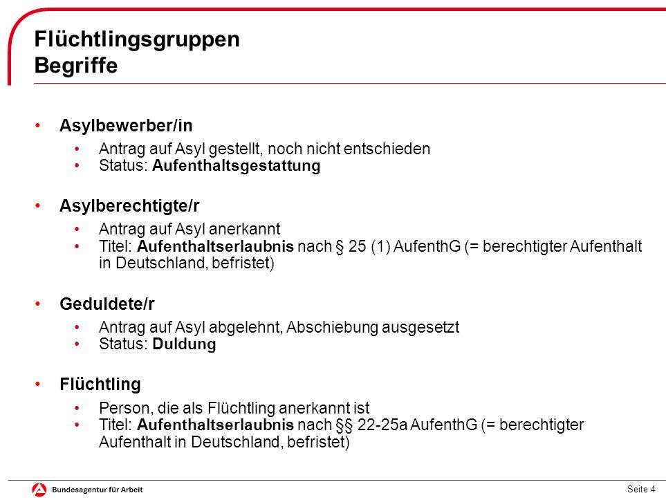 Seite 4 Flüchtlingsgruppen Begriffe Asylbewerber/in Antrag auf Asyl gestellt, noch nicht entschieden Status: Aufenthaltsgestattung Asylberechtigte/r Antrag auf Asyl anerkannt Titel: Aufenthaltserlaubnis nach § 25 (1) AufenthG (= berechtigter Aufenthalt in Deutschland, befristet) Geduldete/r Antrag auf Asyl abgelehnt, Abschiebung ausgesetzt Status: Duldung Flüchtling Person, die als Flüchtling anerkannt ist Titel: Aufenthaltserlaubnis nach §§ 22-25a AufenthG (= berechtigter Aufenthalt in Deutschland, befristet)