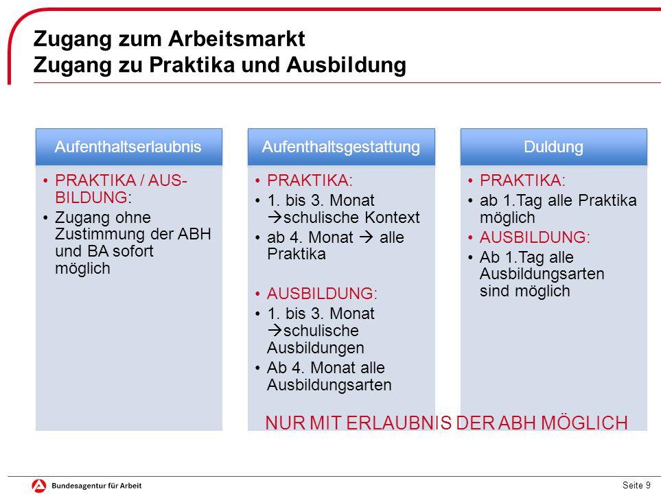 Seite 9 Zugang zum Arbeitsmarkt Zugang zu Praktika und Ausbildung Aufenthaltserlaubnis PRAKTIKA / AUS- BILDUNG: Zugang ohne Zustimmung der ABH und BA