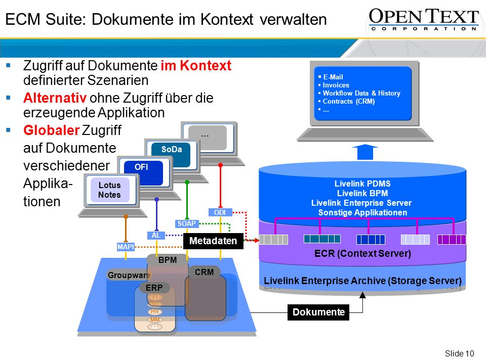 Slide 10 ECM Suite: Dokumente im Kontext verwalten Livelink Enterprise Archive (Storage Server) ECR (Context Server)  E-Mail  Invoices  Workflow Data & History  Contracts (CRM) ...