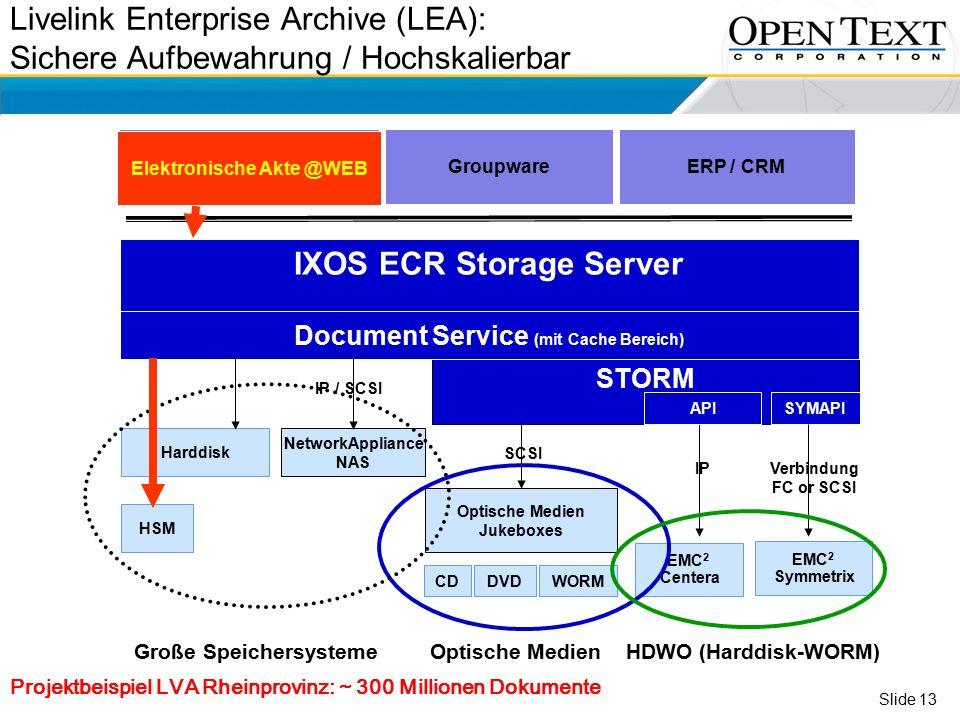 Slide 13 IXOS ECR Storage Server STORM EMC 2 Centera Document Service (mit Cache Bereich) CDDVDWORM HSM Harddisk Optische Medien Jukeboxes IP APISYMAPI EMC 2 Symmetrix Verbindung FC or SCSI SCSI NetworkAppliance NAS IP / SCSI GeschäftsanwendungGroupwareERP / CRM Große SpeichersystemeOptische MedienHDWO (Harddisk-WORM) Livelink Enterprise Archive (LEA): Sichere Aufbewahrung / Hochskalierbar Elektronische Akte @WEB Projektbeispiel LVA Rheinprovinz: ~ 300 Millionen Dokumente