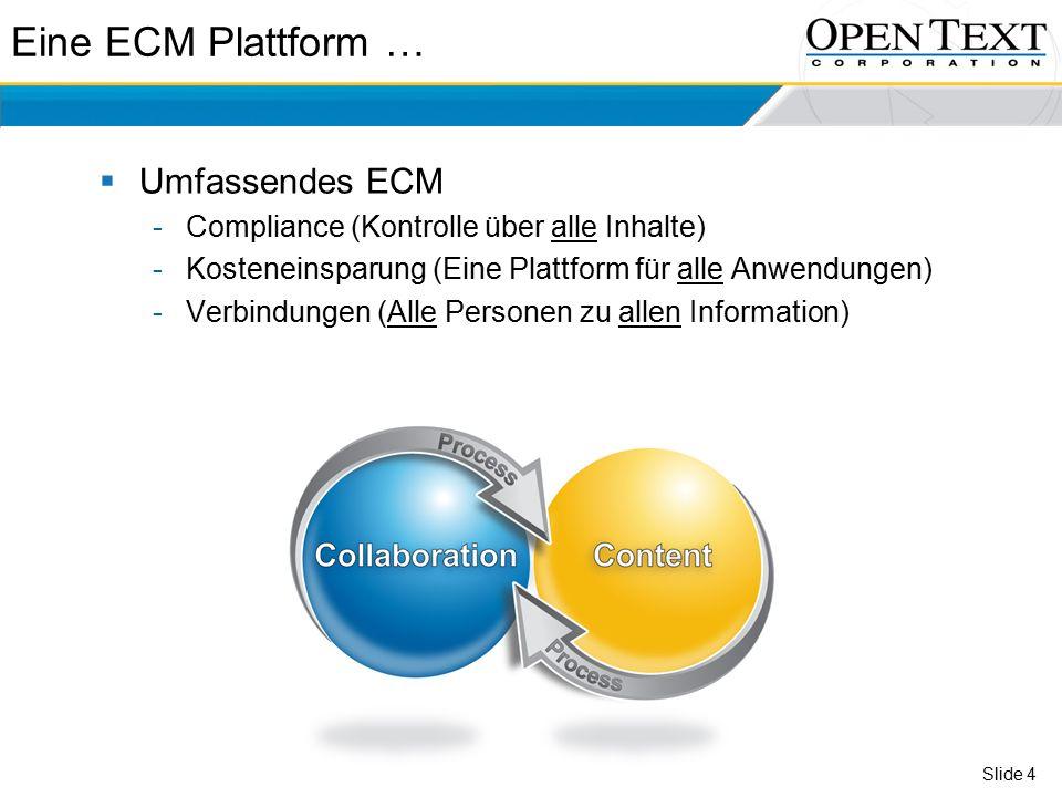 Slide 4 Eine ECM Plattform …  Umfassendes ECM -Compliance (Kontrolle über alle Inhalte) -Kosteneinsparung (Eine Plattform für alle Anwendungen) -Verbindungen (Alle Personen zu allen Information)
