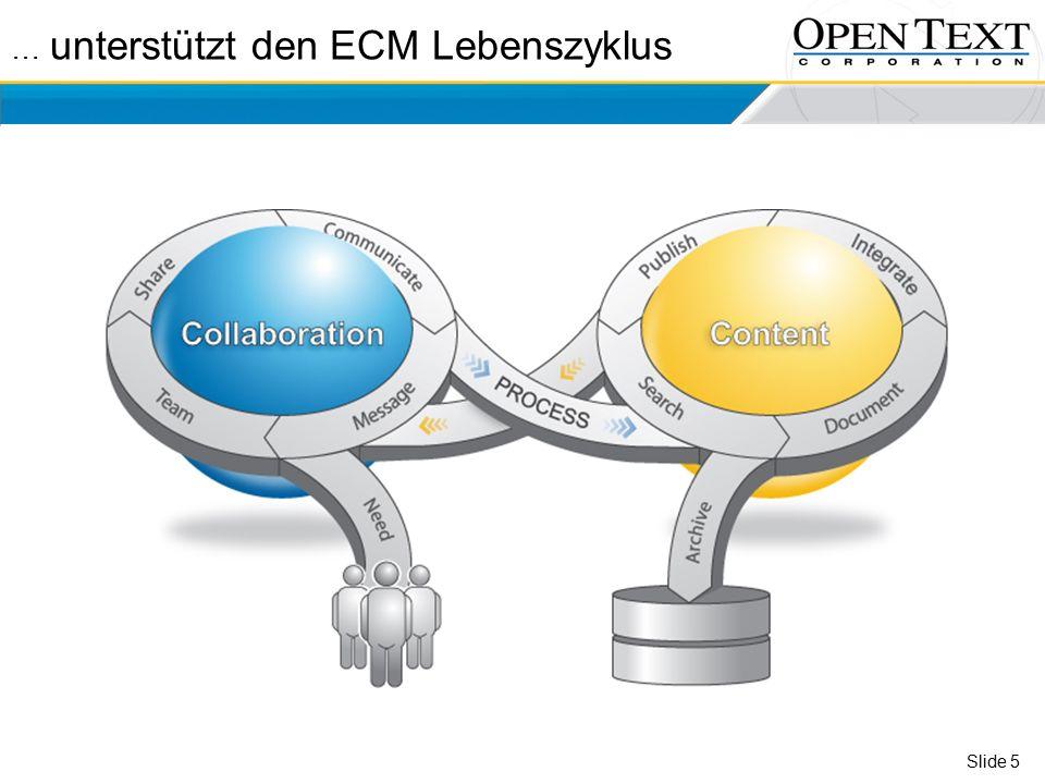 Slide 5 … unterstützt den ECM Lebenszyklus