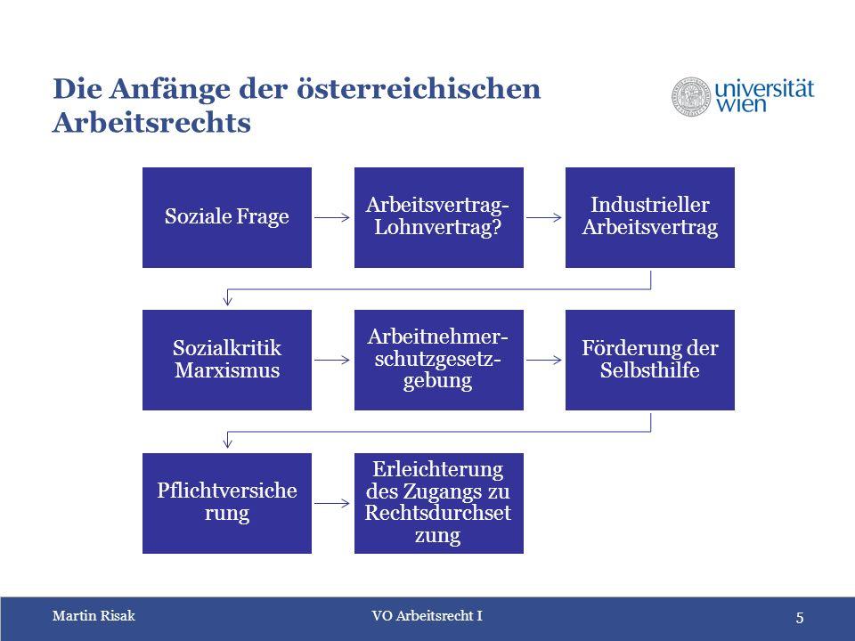 Martin RisakVO Arbeitsrecht I 5 Die Anfänge der österreichischen Arbeitsrechts Soziale Frage Arbeitsvertrag- Lohnvertrag.
