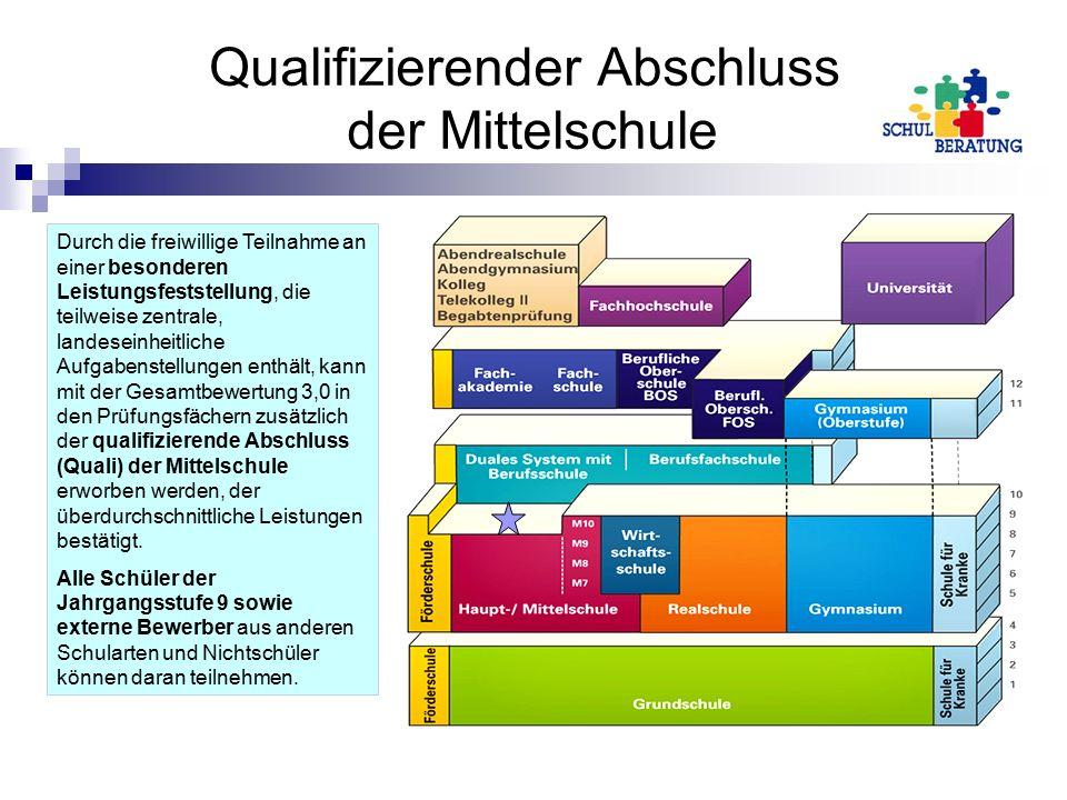 Qualifizierender Abschluss der Mittelschule Durch die freiwillige Teilnahme an einer besonderen Leistungsfeststellung, die teilweise zentrale, landese