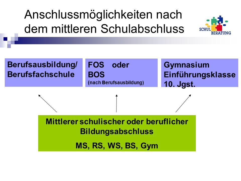 Anschlussmöglichkeiten nach dem mittleren Schulabschluss Mittlerer schulischer oder beruflicher Bildungsabschluss MS, RS, WS, BS, Gym FOSoder BOS ( na