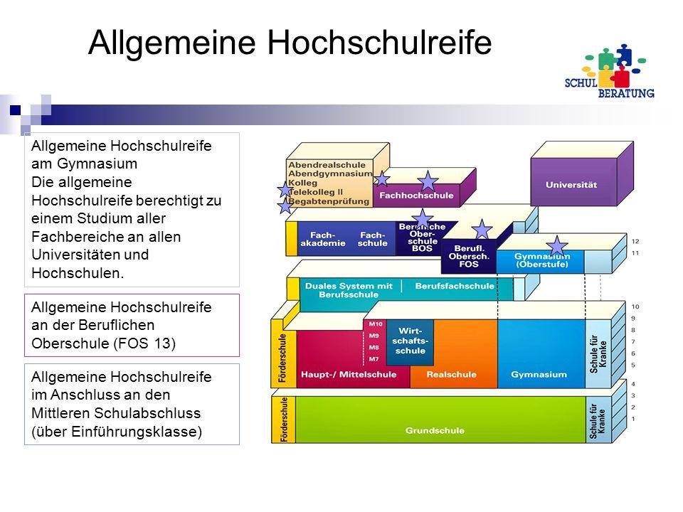 Allgemeine Hochschulreife am Gymnasium Die allgemeine Hochschulreife berechtigt zu einem Studium aller Fachbereiche an allen Universitäten und Hochschulen.