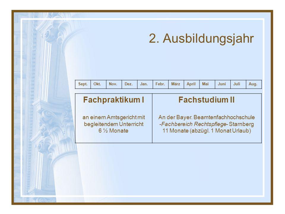 3.Ausbildungsjahr SeptOkt.Nov.Dez.Jan.FebrMärzAprilMaiJuniJuli Fachstudium II An der Bayer.