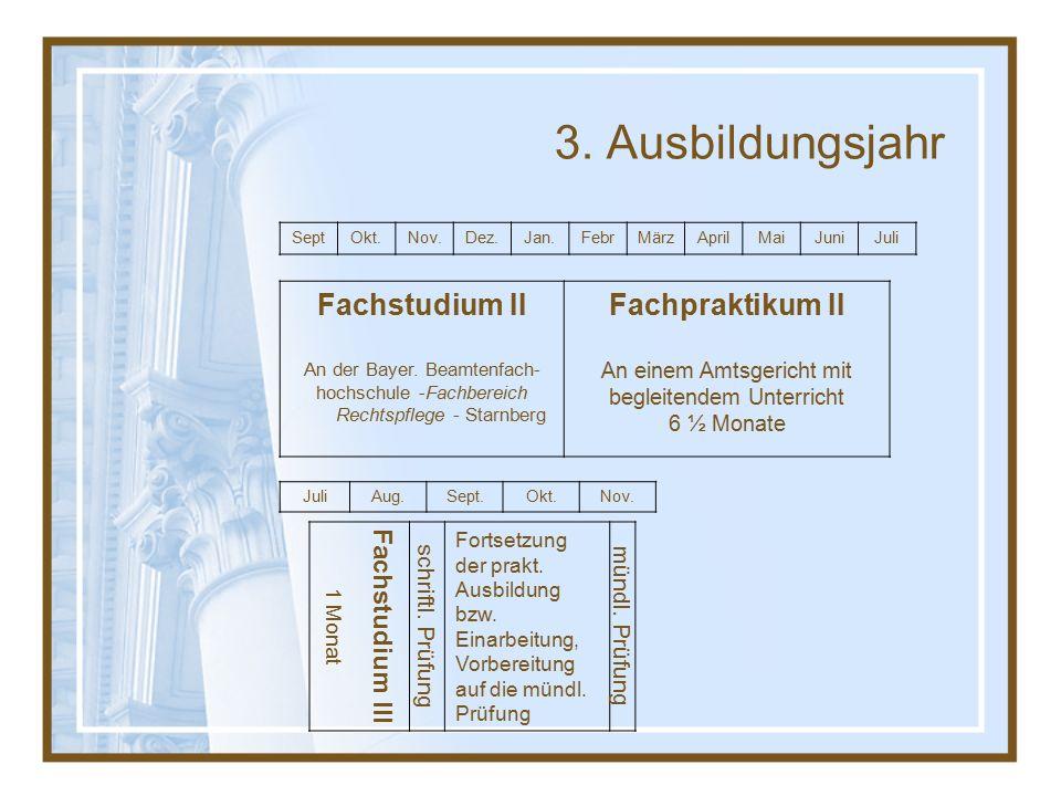 3. Ausbildungsjahr SeptOkt.Nov.Dez.Jan.FebrMärzAprilMaiJuniJuli Fachstudium II An der Bayer.
