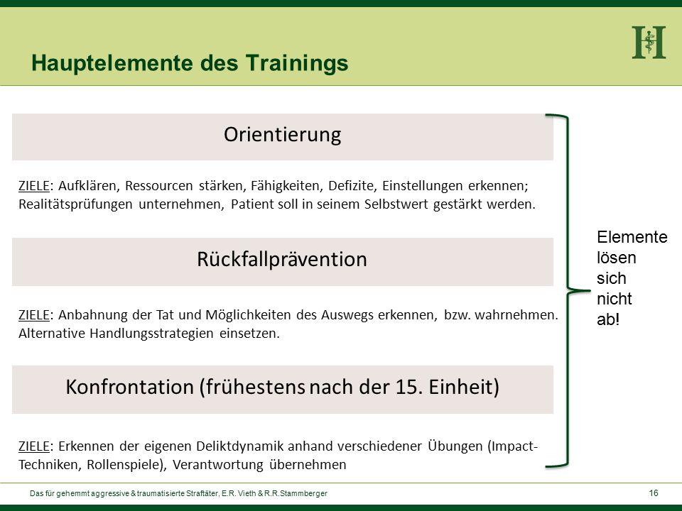 16 Hauptelemente des Trainings Orientierung Rückfallprävention Konfrontation (frühestens nach der 15.
