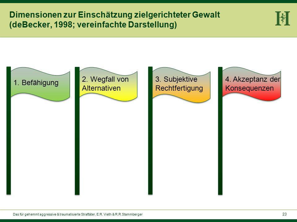 23 Dimensionen zur Einschätzung zielgerichteter Gewalt (deBecker, 1998; vereinfachte Darstellung) 1.