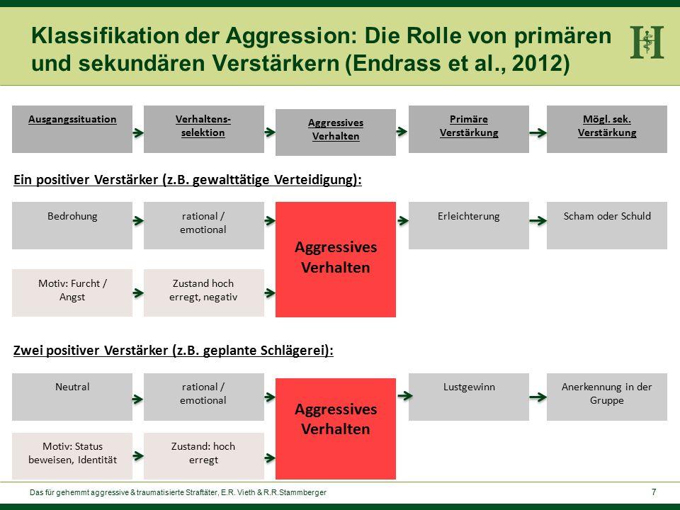 7 Klassifikation der Aggression: Die Rolle von primären und sekundären Verstärkern (Endrass et al., 2012) Primäre Verstärkung Verhaltens- selektion Aggressives Verhalten AusgangssituationMögl.