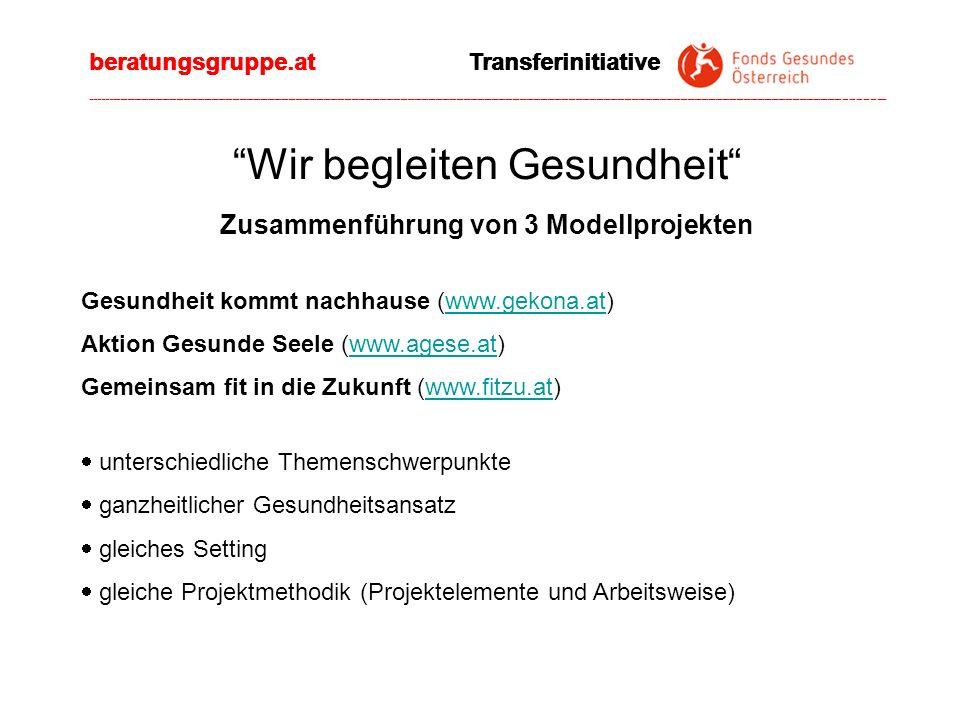 Wir begleiten Gesundheit Zusammenführung von 3 Modellprojekten Gesundheit kommt nachhause (www.gekona.at)www.gekona.at Aktion Gesunde Seele (www.agese.at)www.agese.at Gemeinsam fit in die Zukunft (www.fitzu.at)www.fitzu.at  unterschiedliche Themenschwerpunkte  ganzheitlicher Gesundheitsansatz  gleiches Setting  gleiche Projektmethodik (Projektelemente und Arbeitsweise) beratungsgruppe.at Transferinitiative ---------------------------------------------------------------------------------------------------------------------------------------------------------------------------------------------------------------------- beratungsgruppe.at Transferinitiative -----------------------------------------------------------------------------------------------------------------------------------------------------------------------------------------------------------------------------------