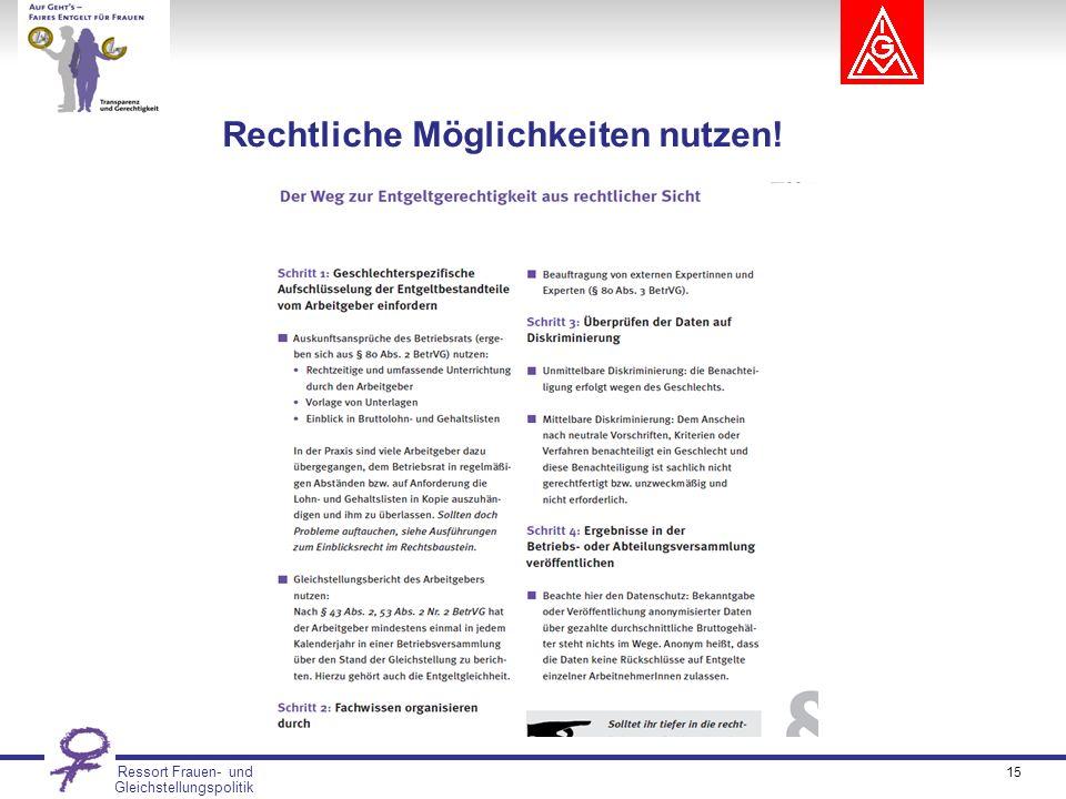Ressort Frauen- und Gleichstellungspolitik Rechtliche Möglichkeiten nutzen! 15