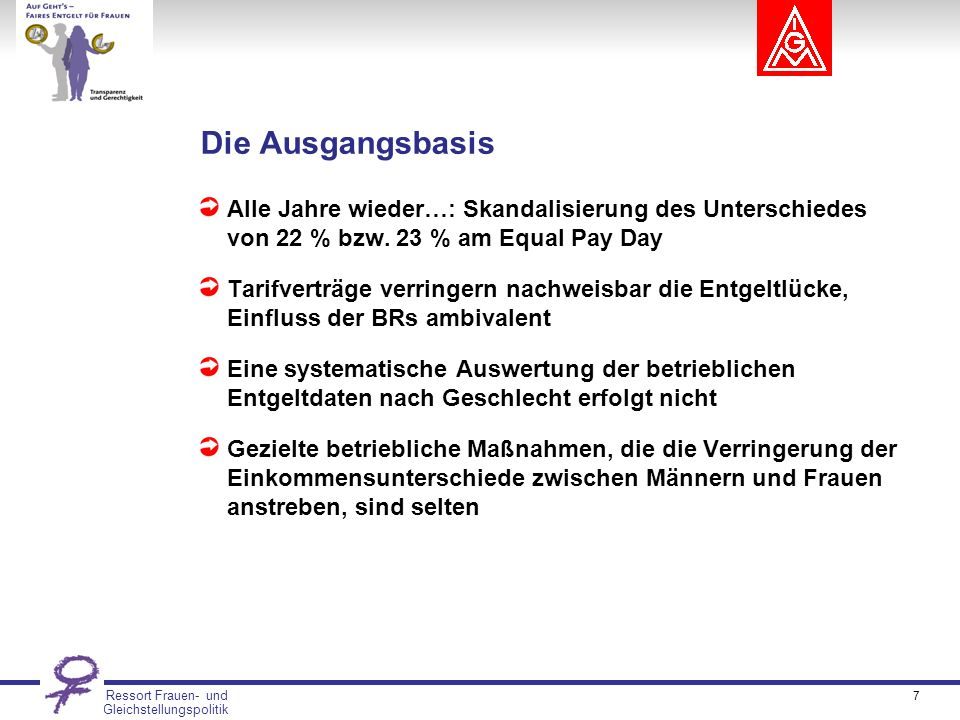 Ressort Frauen- und Gleichstellungspolitik Die Ausgangsbasis Alle Jahre wieder…: Skandalisierung des Unterschiedes von 22 % bzw. 23 % am Equal Pay Day