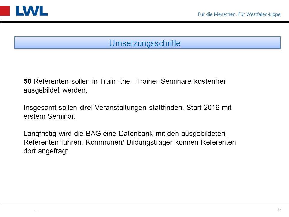 I Umsetzungsschritte 14 50 Referenten sollen in Train- the –Trainer-Seminare kostenfrei ausgebildet werden. Insgesamt sollen drei Veranstaltungen stat