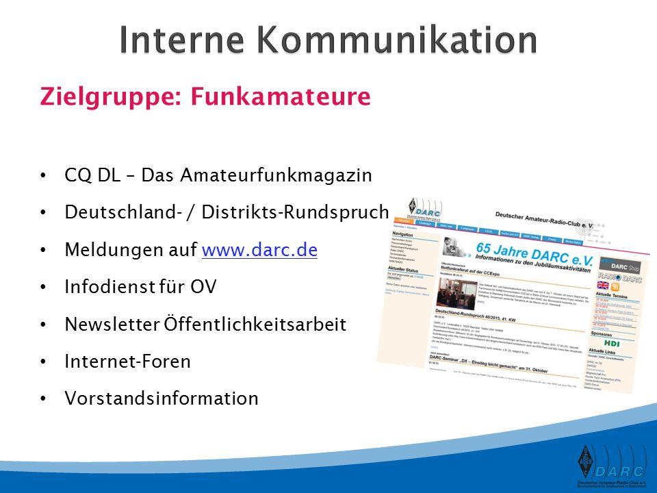 Zielgruppe: Nicht-Funkamateure Presse- und Medienarbeit Publikationen Informationsmaterialien Teilnahme an öffentlichen Diskussionen Identifikation mit dem DARC e.V.