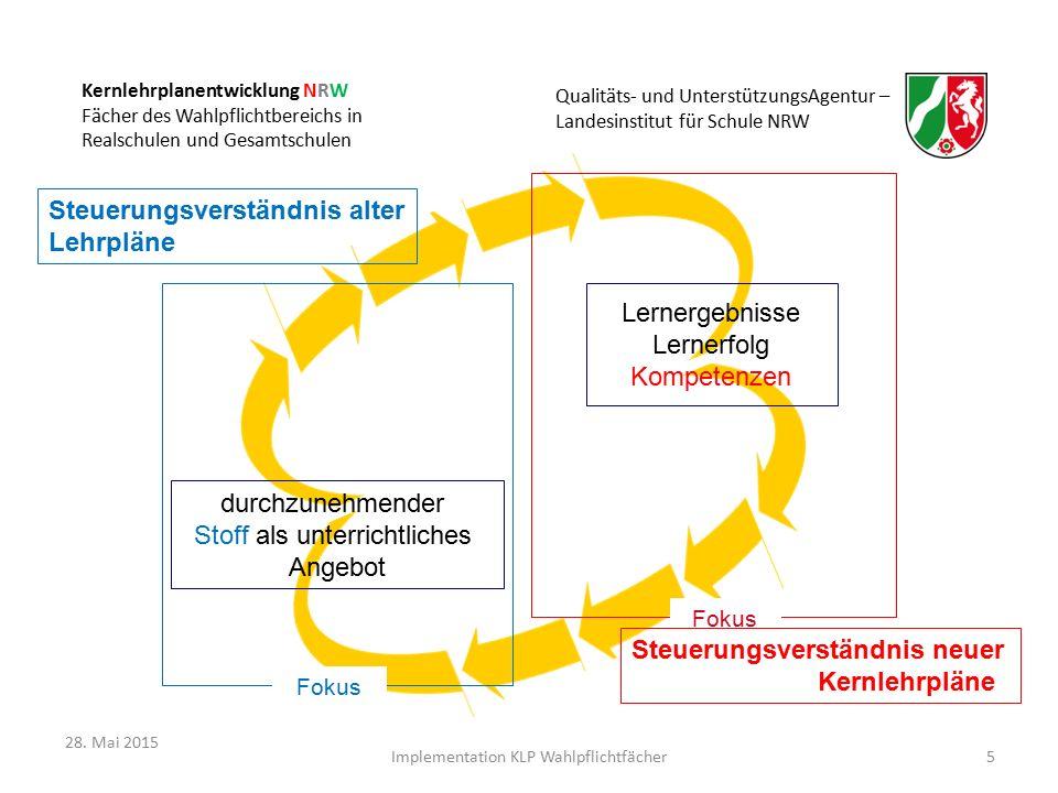 Kernlehrplanentwicklung NRW Fächer des Wahlpflichtbereichs in Realschulen und Gesamtschulen Qualitäts- und UnterstützungsAgentur – Landesinstitut für Schule NRW TOP III Schulinterne Lehrpläne und Unterstützungsangebote 26Implementation KLP Wahlpflichtfächer 28.