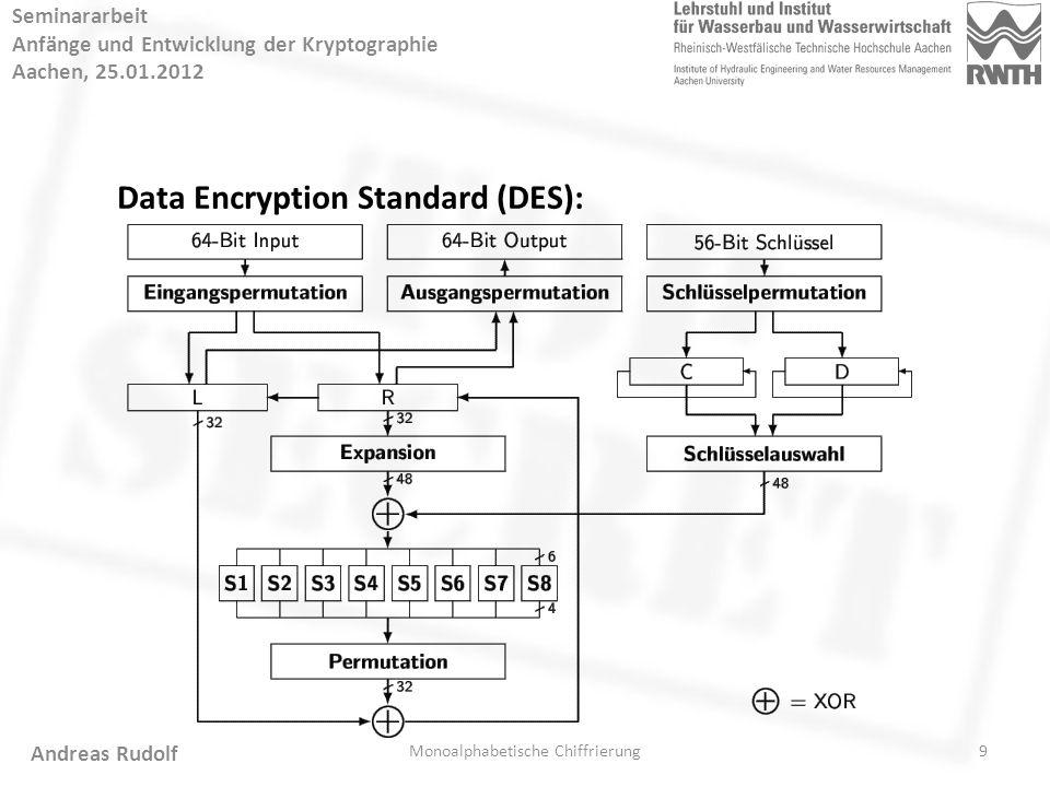 9 Seminararbeit Anfänge und Entwicklung der Kryptographie Aachen, 25.01.2012 Monoalphabetische Chiffrierung Andreas Rudolf Data Encryption Standard (DES):