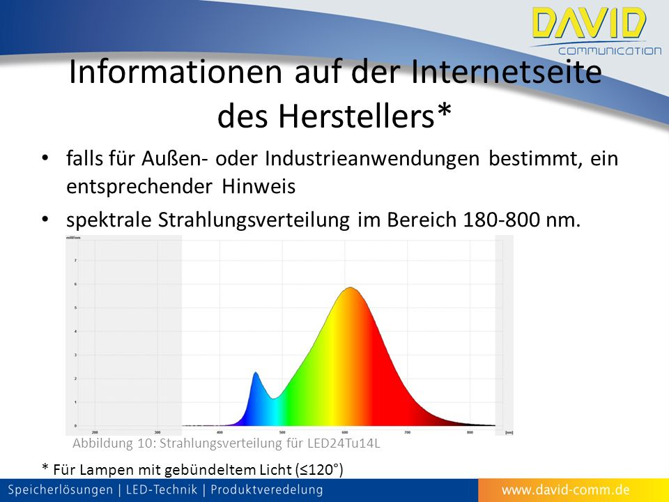 Informationen auf der Internetseite des Herstellers* falls für Außen- oder Industrieanwendungen bestimmt, ein entsprechender Hinweis spektrale Strahlungsverteilung im Bereich 180-800 nm.
