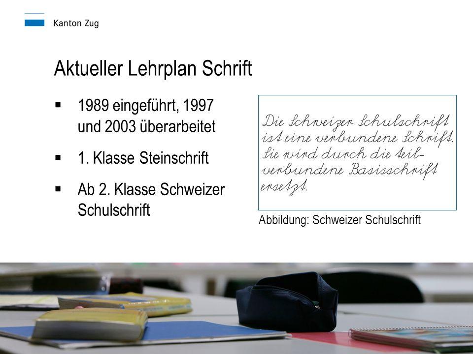 Aktueller Lehrplan Schrift  1989 eingeführt, 1997 und 2003 überarbeitet  1.