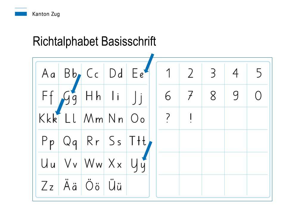 Richtalphabet Basisschrift