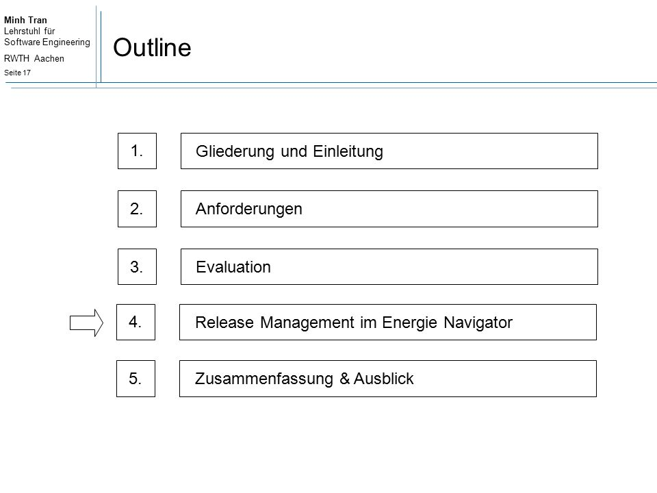 Minh Tran Lehrstuhl für Software Engineering RWTH Aachen Seite 17 Outline Anforderungen2.Evaluation3.Gliederung und Einleitung 1.
