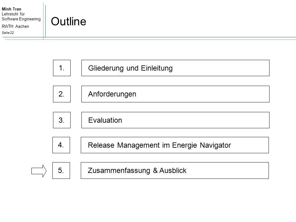 Minh Tran Lehrstuhl für Software Engineering RWTH Aachen Seite 22 Outline Anforderungen2.Evaluation3.Gliederung und Einleitung 1.