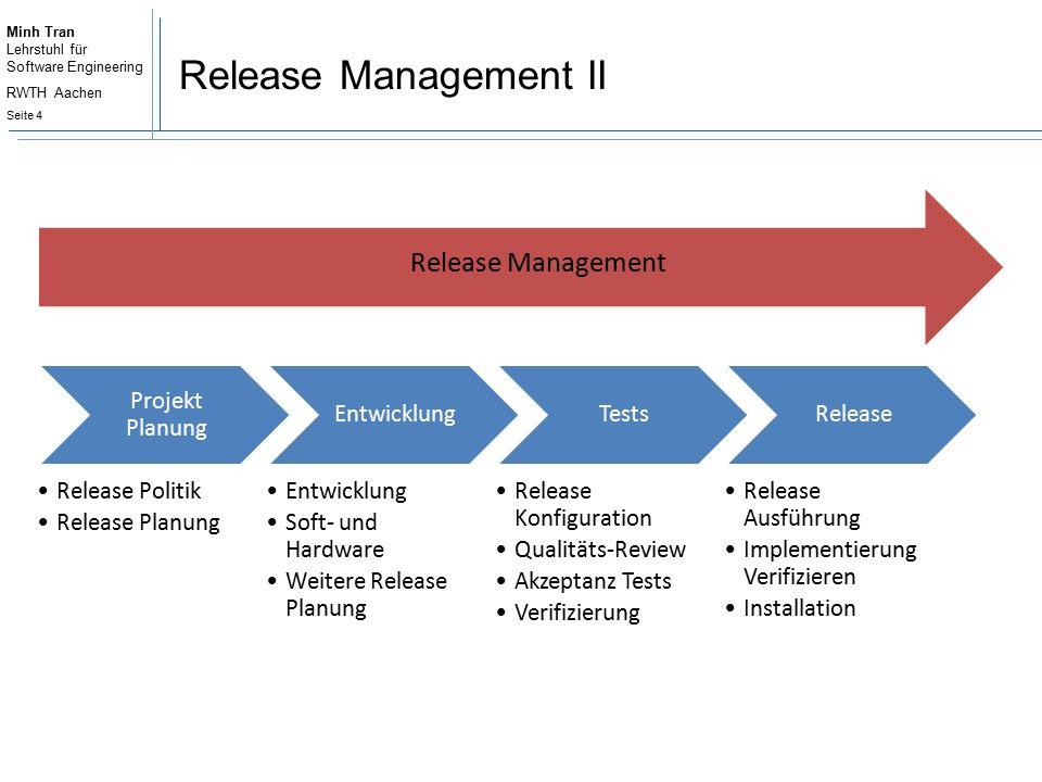 Minh Tran Lehrstuhl für Software Engineering RWTH Aachen Seite 5 Warum Release Management.
