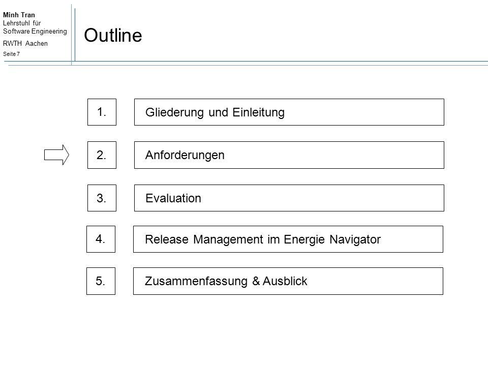 Minh Tran Lehrstuhl für Software Engineering RWTH Aachen Seite 7 Outline Anforderungen2.Evaluation3.Gliederung und Einleitung 1.