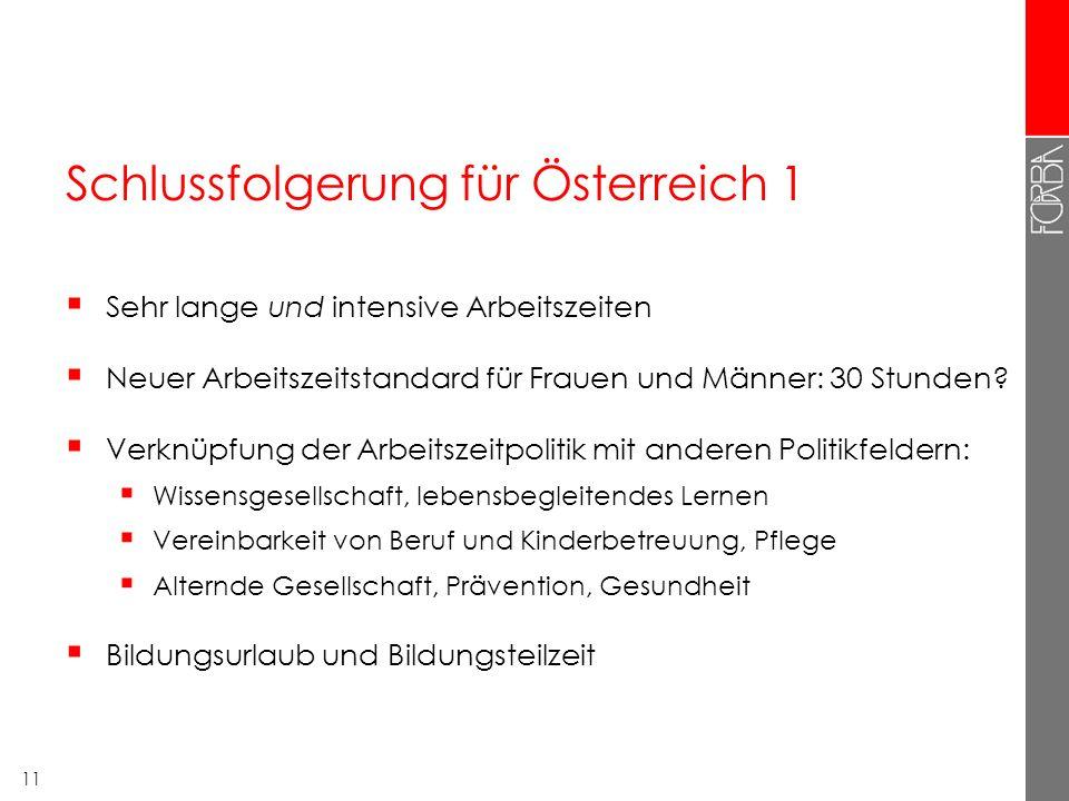 11 Schlussfolgerung für Österreich 1  Sehr lange und intensive Arbeitszeiten  Neuer Arbeitszeitstandard für Frauen und Männer: 30 Stunden?  Verknüp