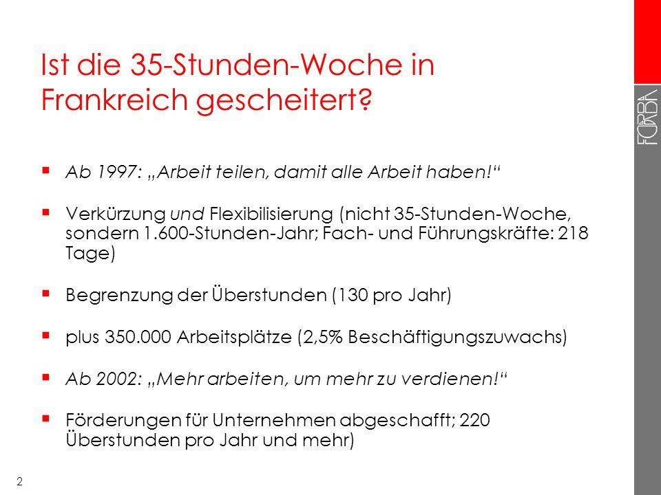 13 www.forba.at Zum Nachlesen: Flecker, J., Schönauer, A., Hermann, Ch., Allinger, B.