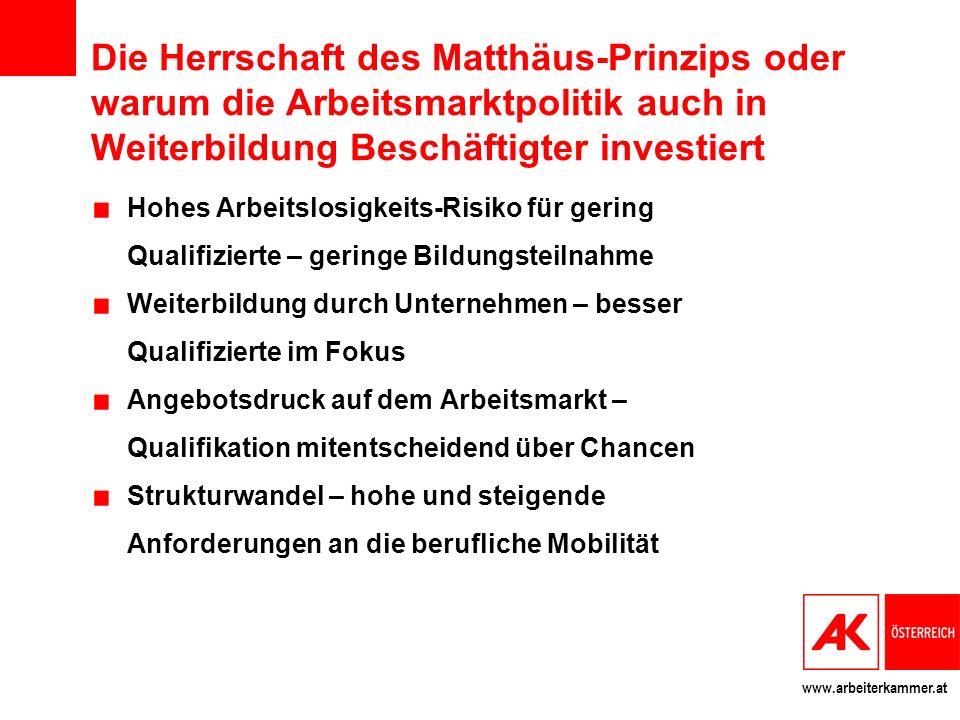 www.arbeiterkammer.at Benachteiligt bei der Weiterbildung: Gering Qualifizierte, Frauen, Ältere