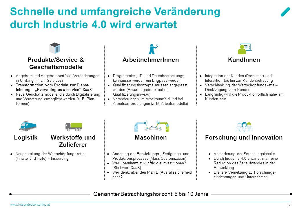 www.integratedconsulting.at 7 Schnelle und umfangreiche Veränderung durch Industrie 4.0 wird erwartet ●Angebote und Angebotsportfolio (Veränderungen i
