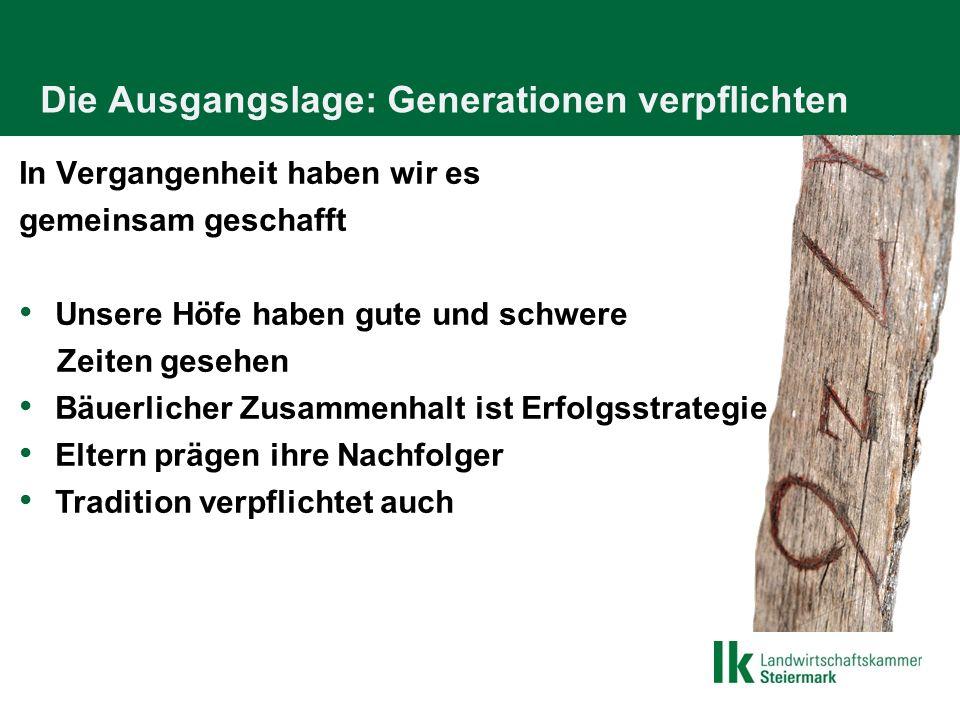 Die Ausgangslage: Generationen verpflichten In Vergangenheit haben wir es gemeinsam geschafft Unsere Höfe haben gute und schwere Zeiten gesehen Bäuerl