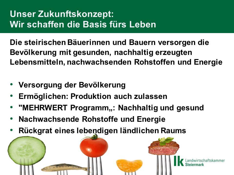 Unser Zukunftskonzept: Wir schaffen die Basis fürs Leben Die steirischen Bäuerinnen und Bauern versorgen die Bevölkerung mit gesunden, nachhaltig erze