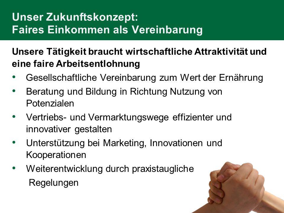 Unser Zukunftskonzept: Faires Einkommen als Vereinbarung Unsere Tätigkeit braucht wirtschaftliche Attraktivität und eine faire Arbeitsentlohnung Gesellschaftliche Vereinbarung zum Wert der Ernährung Beratung und Bildung in Richtung Nutzung von Potenzialen Vertriebs- und Vermarktungswege effizienter und innovativer gestalten Unterstützung bei Marketing, Innovationen und Kooperationen Weiterentwicklung durch praxistaugliche Regelungen