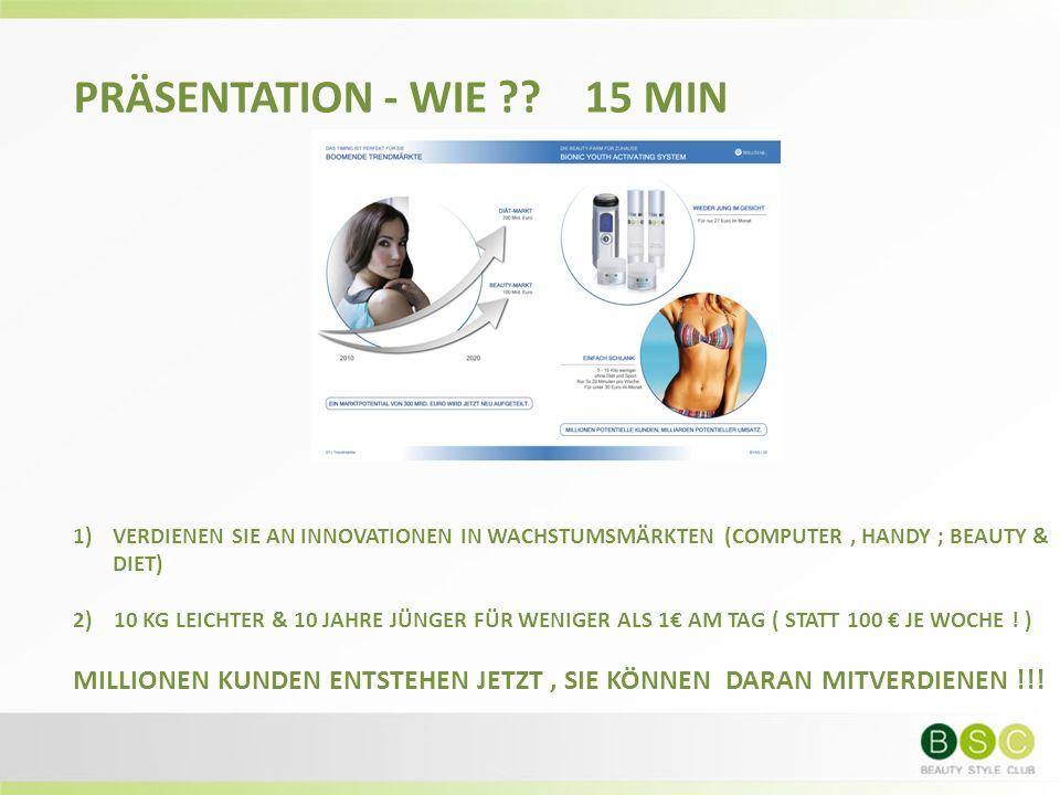 PRÄSENTATION - WIE ?.15 MIN 1 ) EINFACHE VERMARKTUNG : CLUB & VOUCHER .