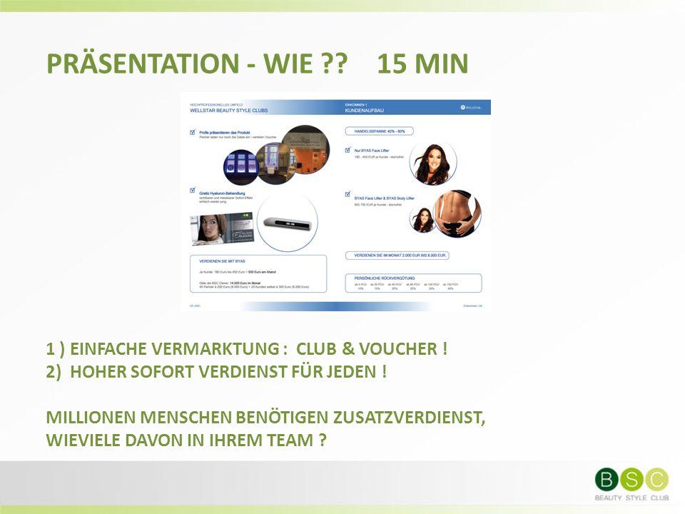 PRÄSENTATION - WIE ?. 15 MIN 1 ) EINFACHE VERMARKTUNG : CLUB & VOUCHER .