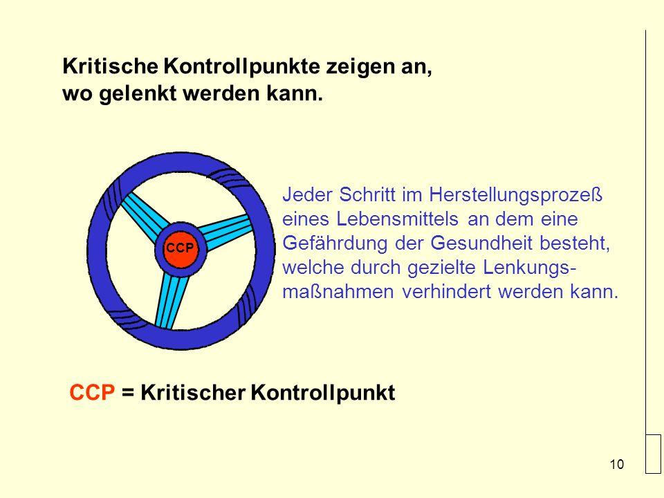 CCP = Kritischer Kontrollpunkt Kritische Kontrollpunkte zeigen an, wo gelenkt werden kann. Jeder Schritt im Herstellungsprozeß eines Lebensmittels an