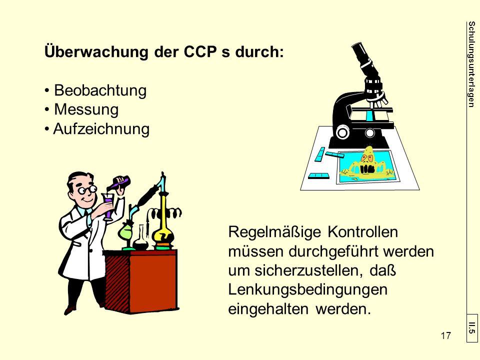 Schulungsunterlagen II.5 Überwachung der CCP s durch: Beobachtung Messung Aufzeichnung Regelmäßige Kontrollen müssen durchgeführt werden um sicherzustellen, daß Lenkungsbedingungen eingehalten werden.