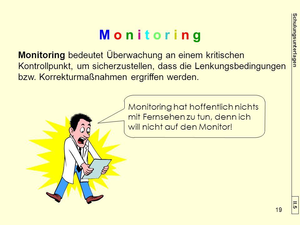 Monitoring bedeutet Überwachung an einem kritischen Kontrollpunkt, um sicherzustellen, dass die Lenkungsbedingungen bzw.