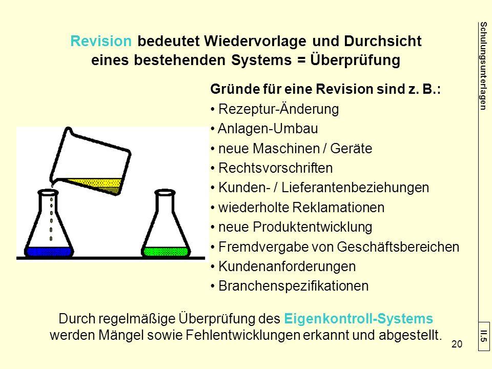 Revision bedeutet Wiedervorlage und Durchsicht eines bestehenden Systems = Überprüfung Durch regelmäßige Überprüfung des Eigenkontroll-Systems werden Mängel sowie Fehlentwicklungen erkannt und abgestellt.