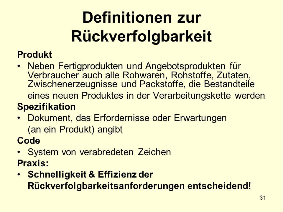 Definitionen zur Rückverfolgbarkeit Produkt Neben Fertigprodukten und Angebotsprodukten für Verbraucher auch alle Rohwaren, Rohstoffe, Zutaten, Zwisch